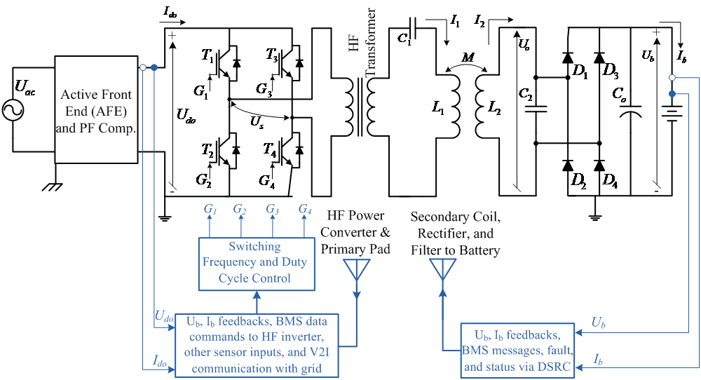 Oak Ridge National Laboratory's Research Activities on ...