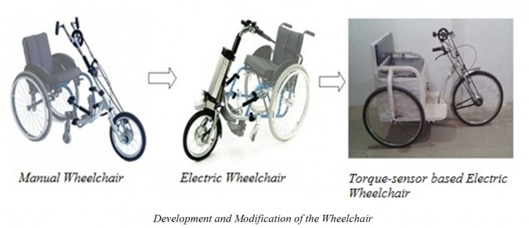 development and modification of the wheelchair