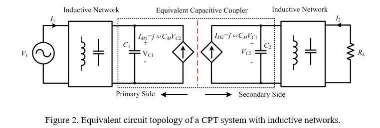 Recent Developments in Capacitive Wireless Power Transfer - IEEE